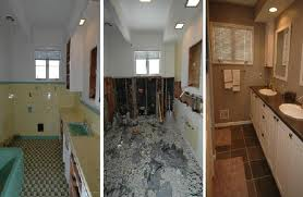 FHA K Renovation Mortgage The Best Mortgage To Make Your House - Bathroom renovation finance
