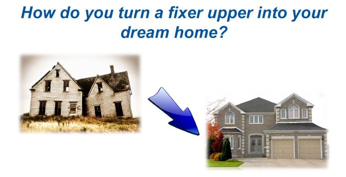 Everything About The FHA 48k Renovation Mortgage Purchase Or Delectable Remodel Home Loan Set